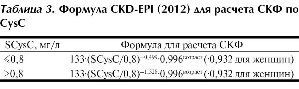 Клубочковая фильтрация почек и норма: формула расчета
