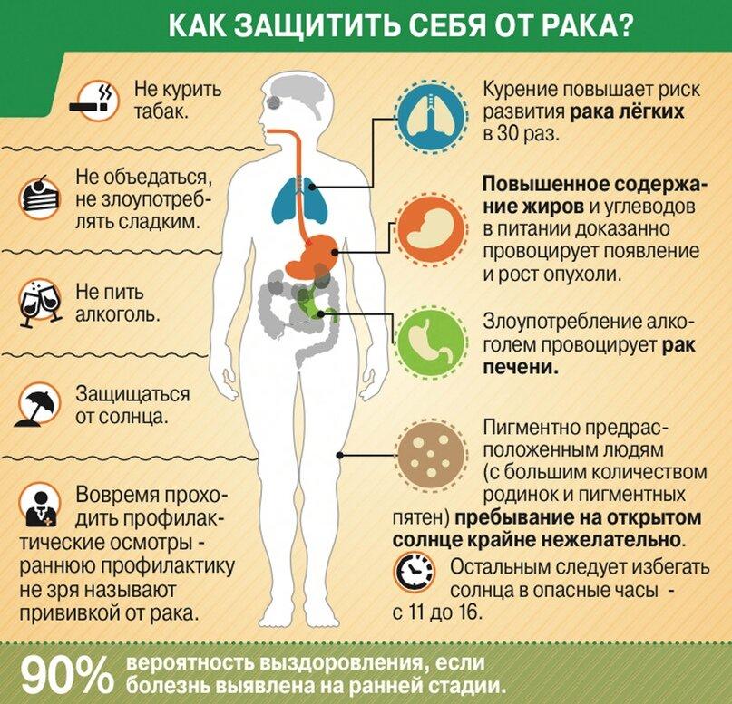 Что такое рассеянный склероз? признаки, симптомы и лечение