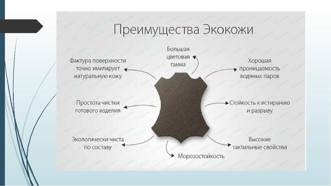 Что такое экокожа для сумок? что за материал экокожа? чем экокожа отличается от кожи? когда целесообразнее выбрать сумку из экокожи?