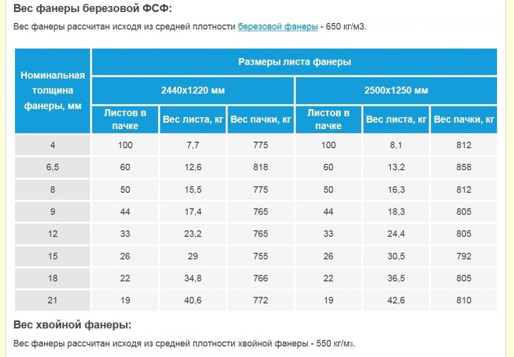Символизм в русской избе | крамола