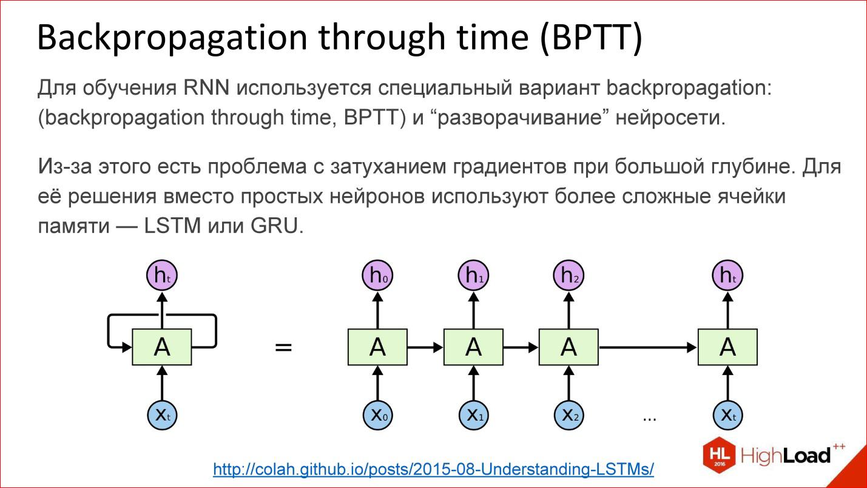 Искусственные нейронные сети простыми словами / хабр