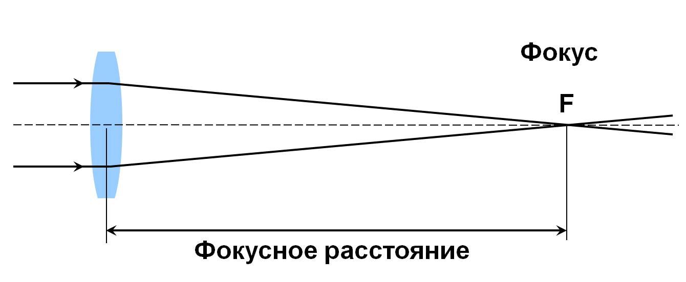 Рефлектор (село)