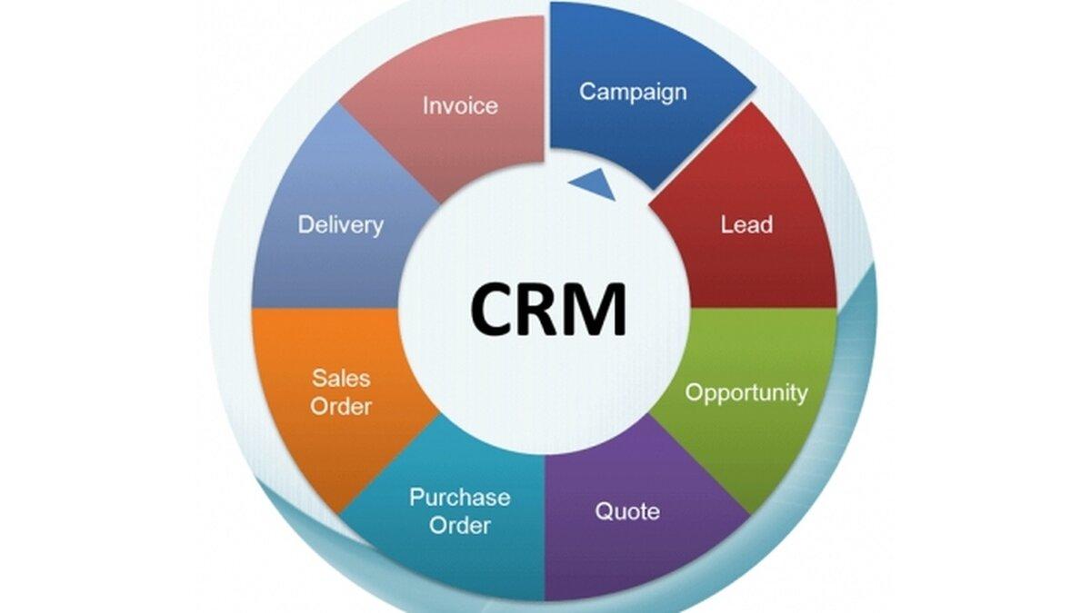 Что такое crm в продажах: доводим до сделки 90% лидов и не только