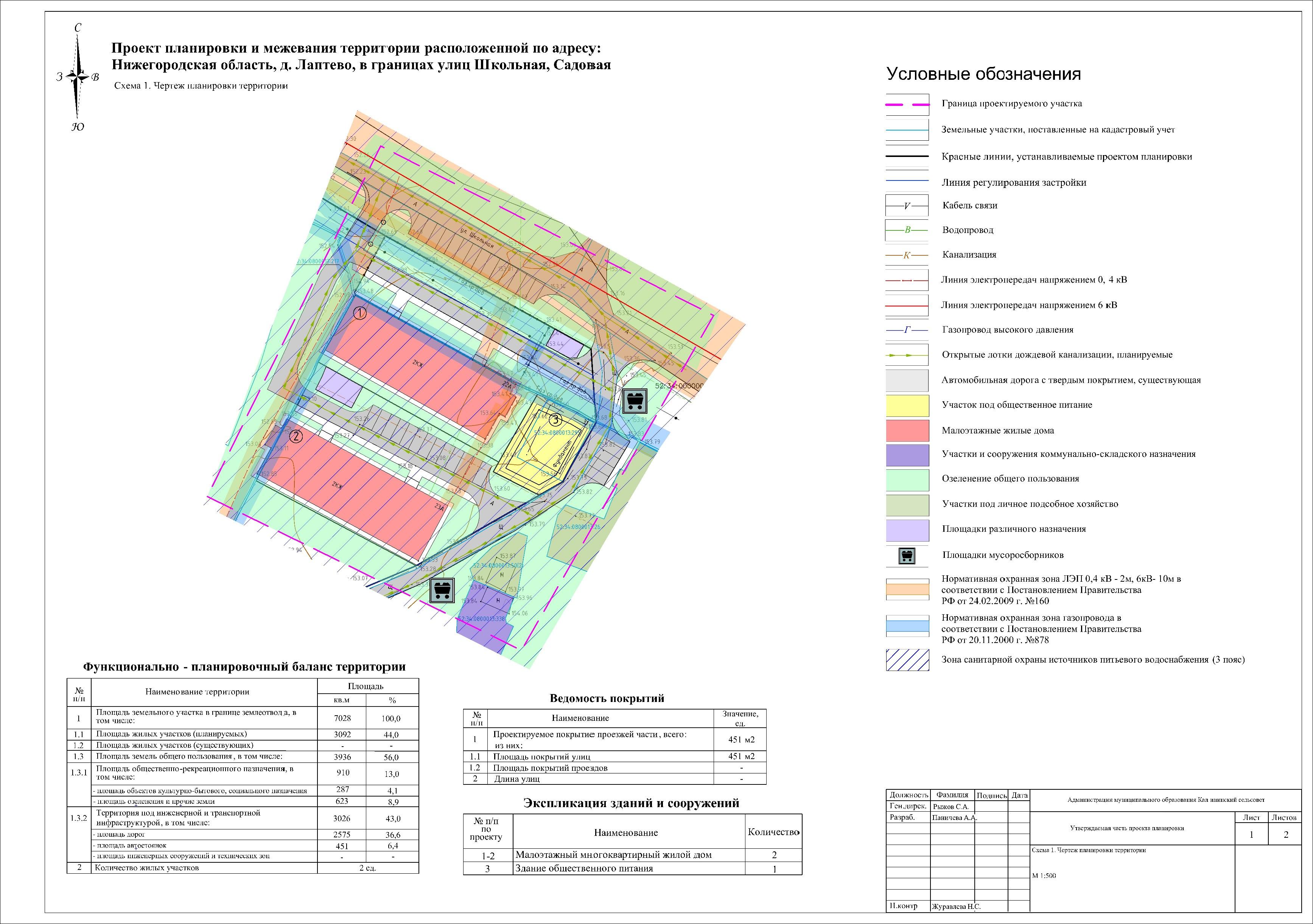 Проект планировки территории коттеджного поселка | house expert