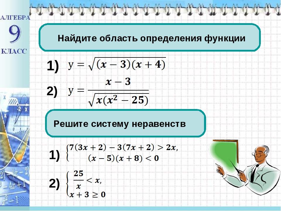Учимся находить область определения функции: теория, примеры, решения