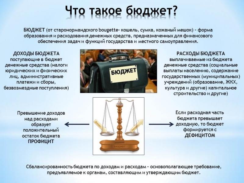 Государственный бюджет — википедия с видео // wiki 2