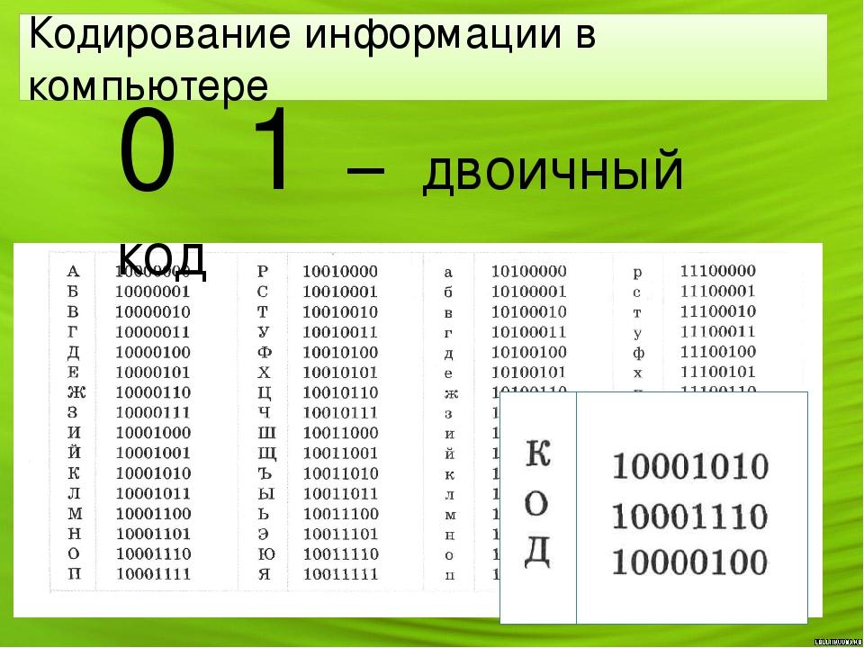 Двоичный код в текст - перевод двоичного кода