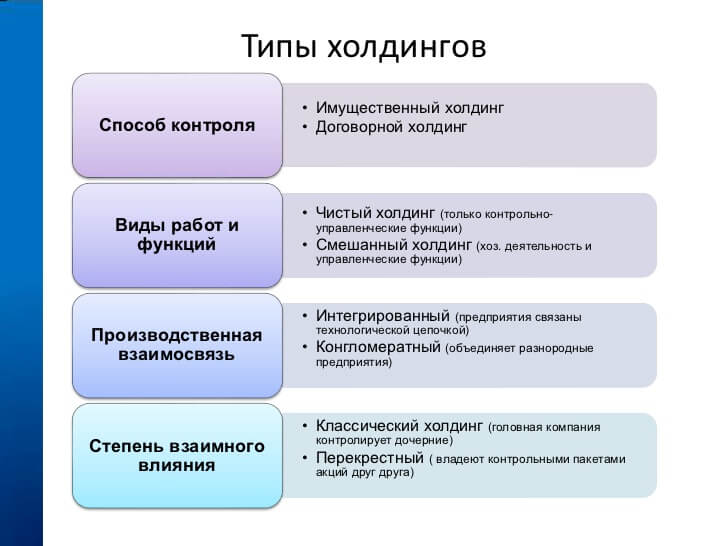 Холдинг - что такое холдинг, структура холдинга