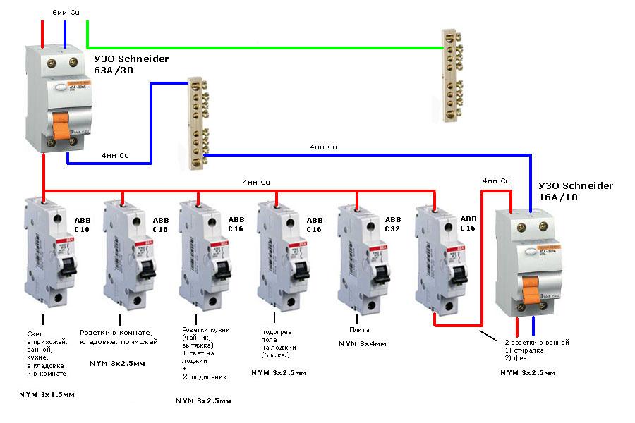 Дифавтомат: устройство, принцип работы, назначение