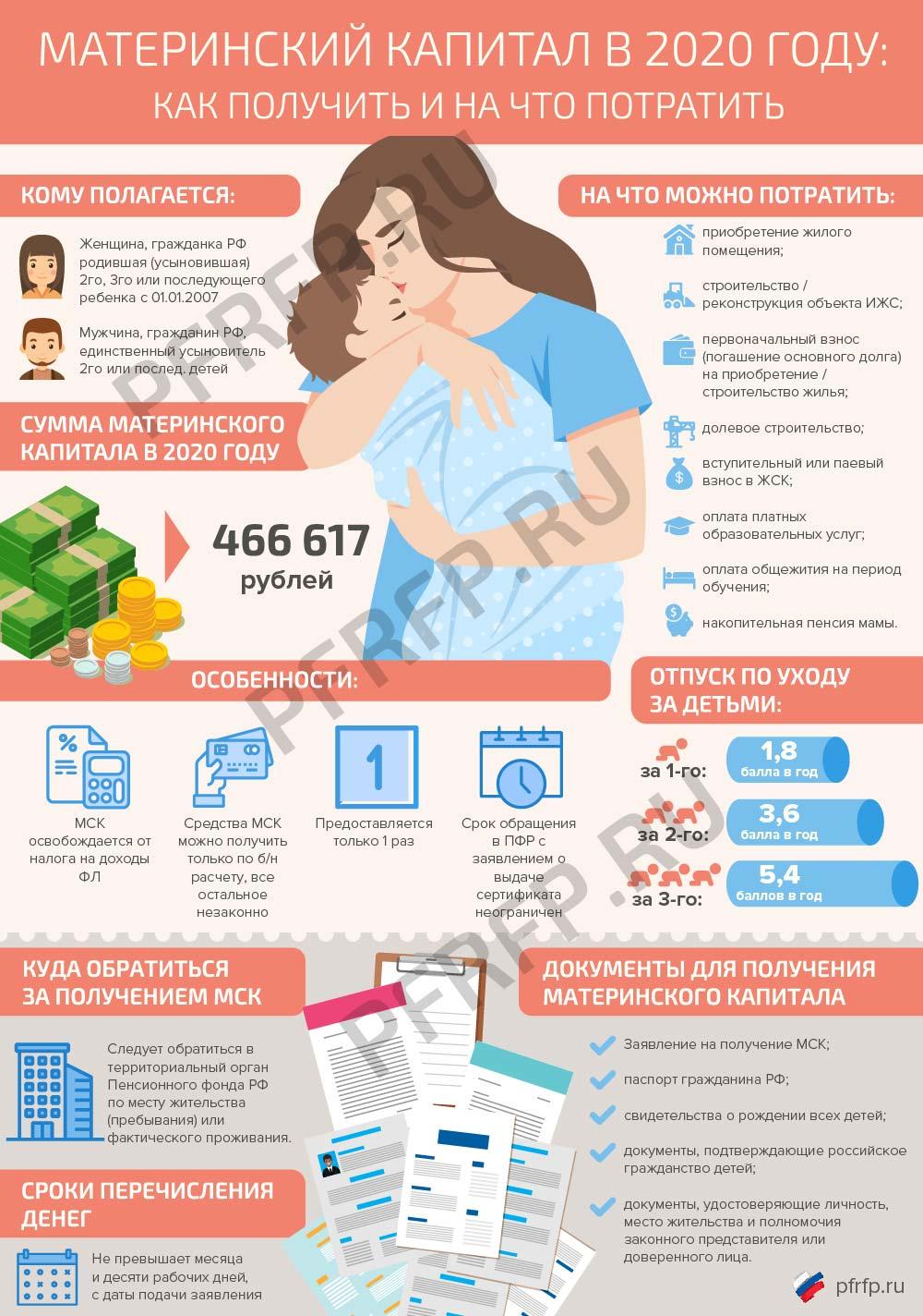 4 способа потратить материнский капитал с пользой
