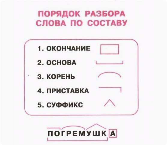 Из чего состоит все вокруг или что такое молекула? - hi-news.ru