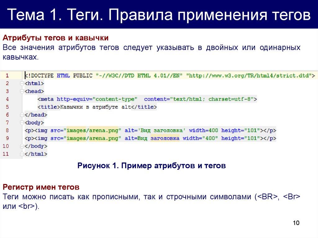 Теги по категориям | справочник html
