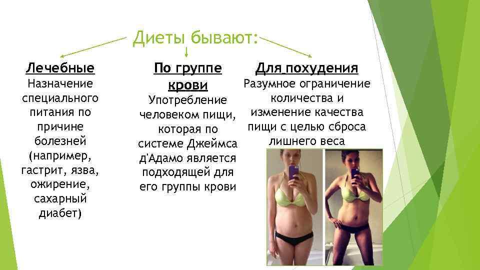 Щадящая диета: что это такое, меню в домашних условиях на каждый день и неделю для похудения женщин, что можно и нельзя кушать? | customs.news