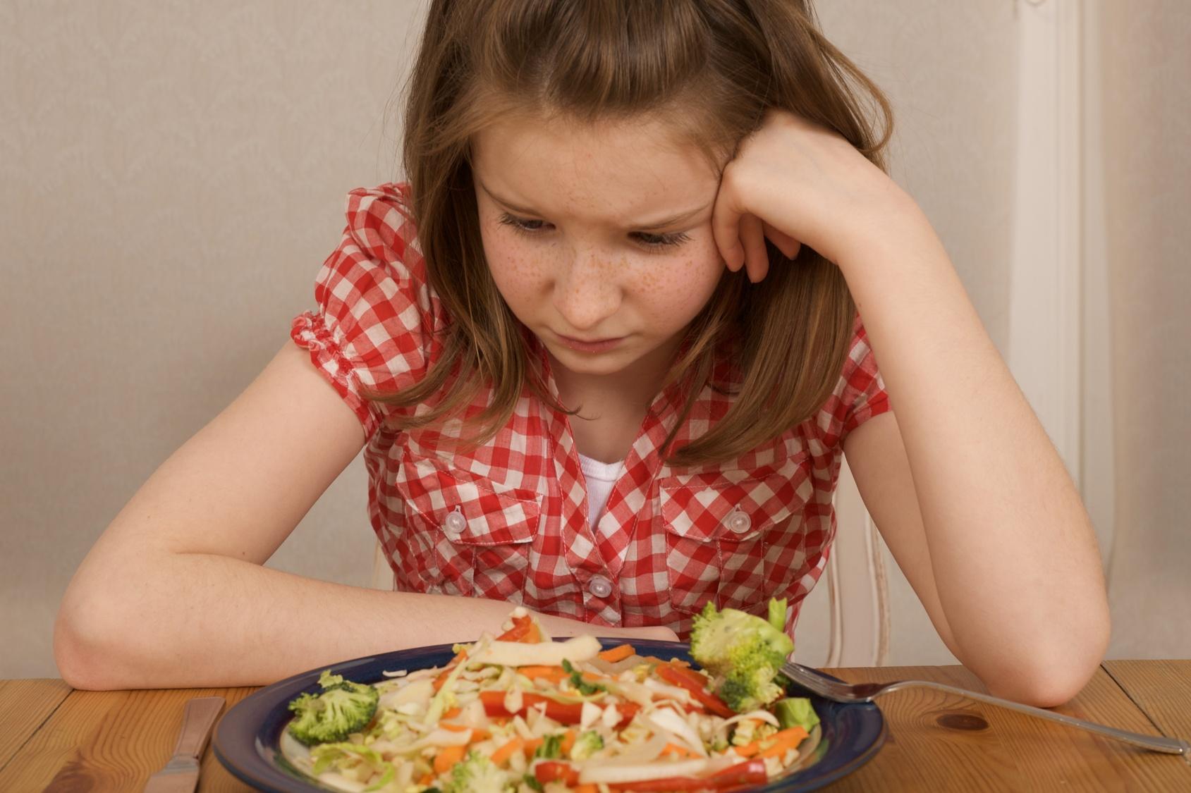 Что такое расстройства пищевого поведения: знакомство с рпп