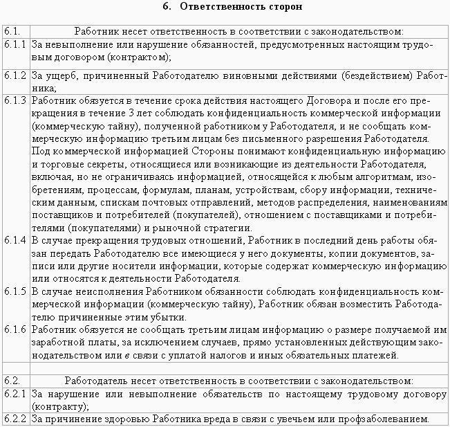 Трудовой договор — википедия. что такое трудовой договор