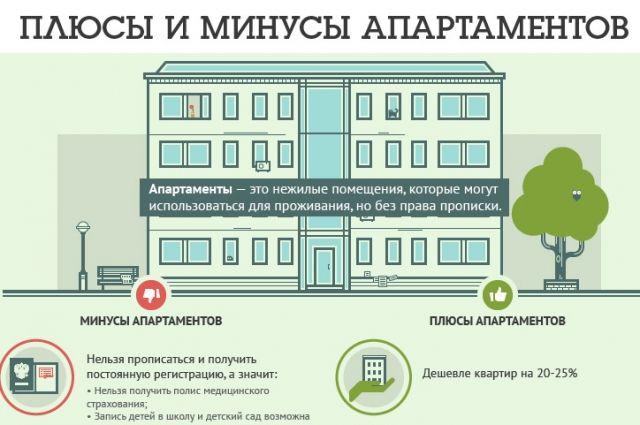 Плюсы и минусы таунхауса: разбираемся в особенностях популярного жилья