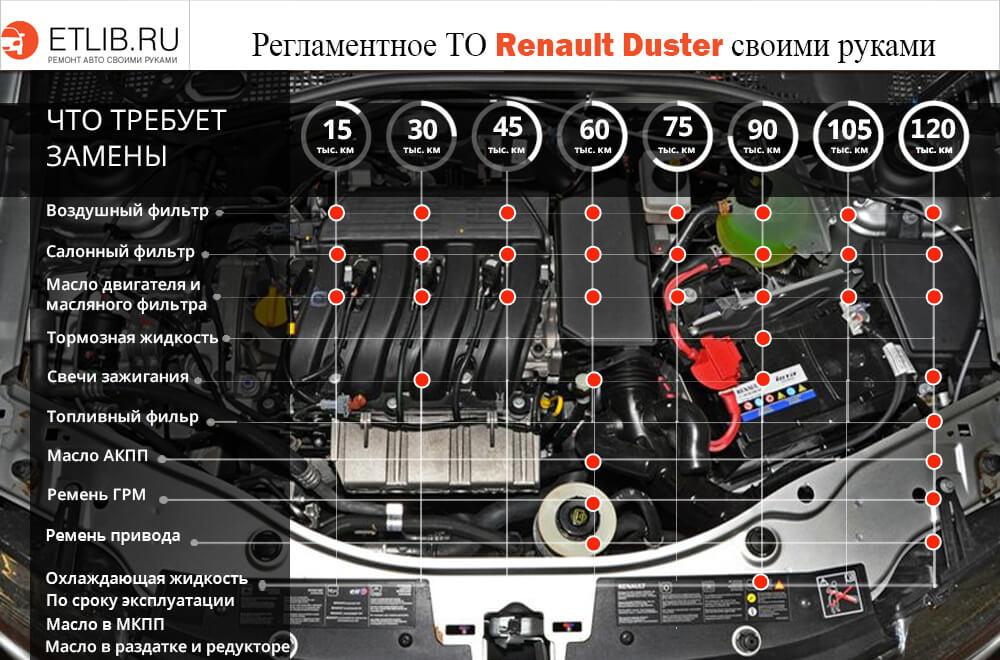 Виды технического обслуживания. техническое обслуживание и ремонт оборудования
