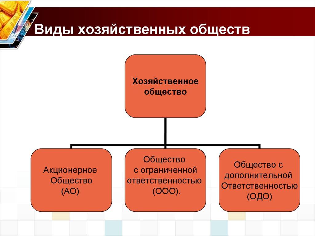 Что такое товарищество? значение, определение слова :: syl.ru