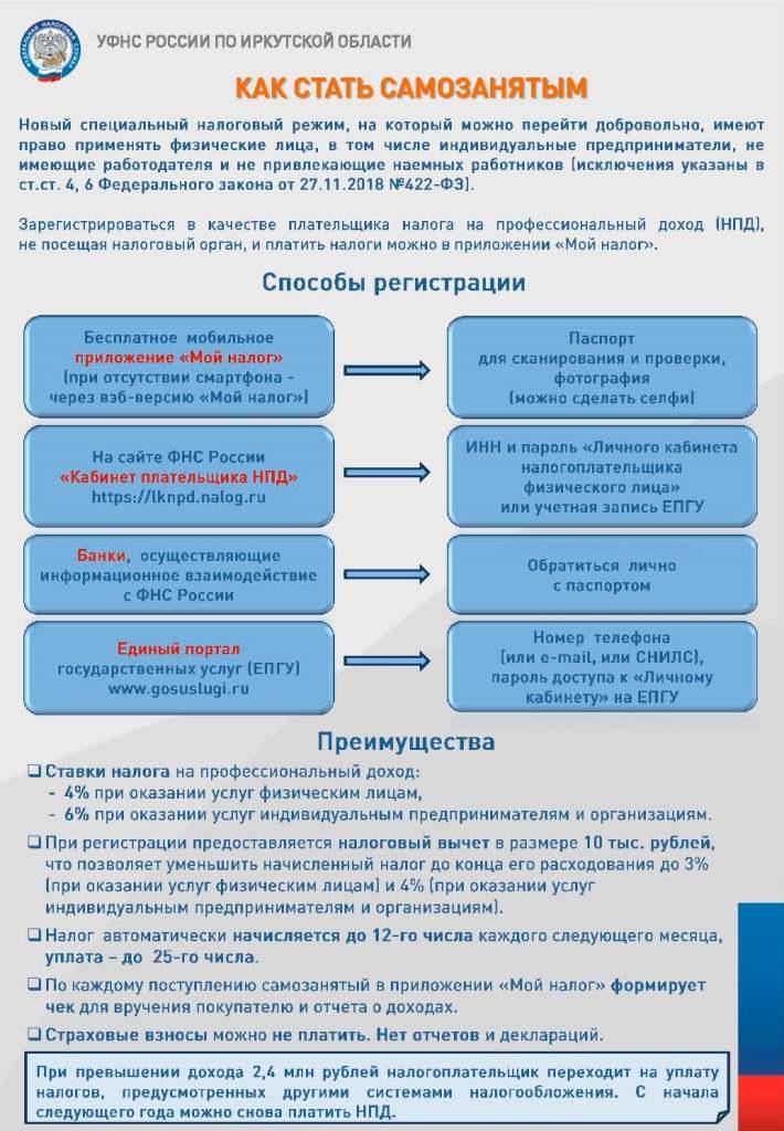 Приказная система управления в российском царстве