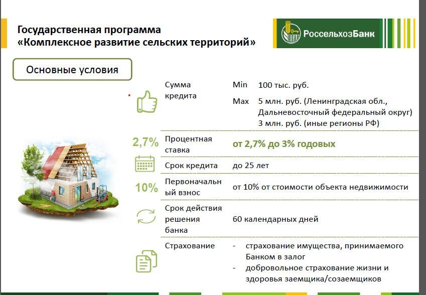 Сельская ипотека в 2020 году