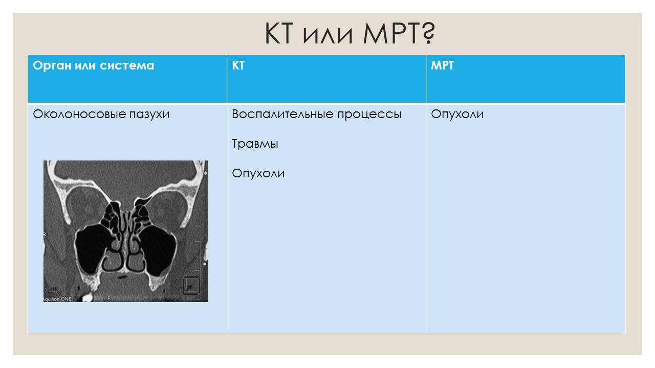 Компьютерная томография — википедия. что такое компьютерная томография