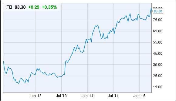 Ipo брокеры: обзор just2trade, united traders, freedom finance | investfuture