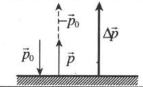 2.3. работа и механическая энергия. механика. физика. курс лекций