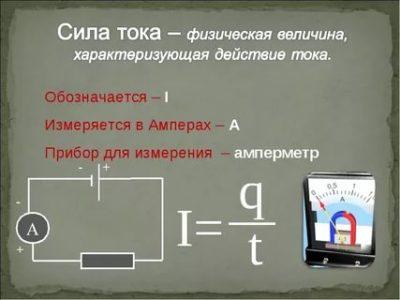 Зачем операторы сотовой связи используют ttl и как абоненту работать с данным параметром