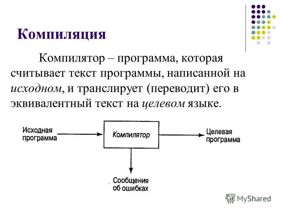 Компилятор — википедия с видео // wiki 2