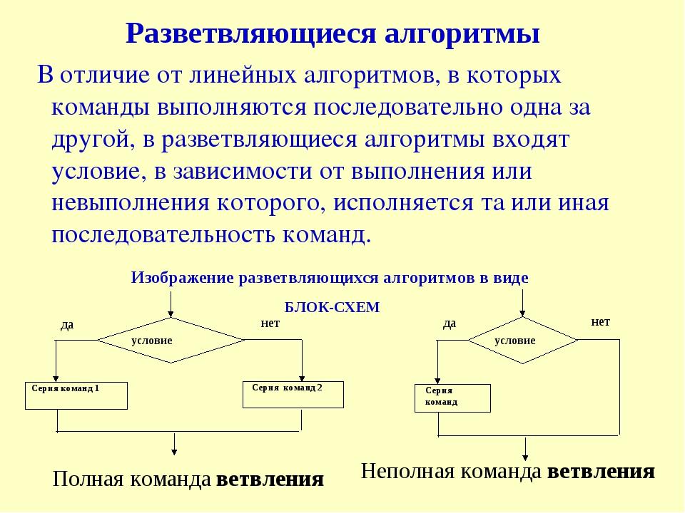 Разветвляющийся алгоритм  - большая энциклопедия нефти и газа, статья, страница 1