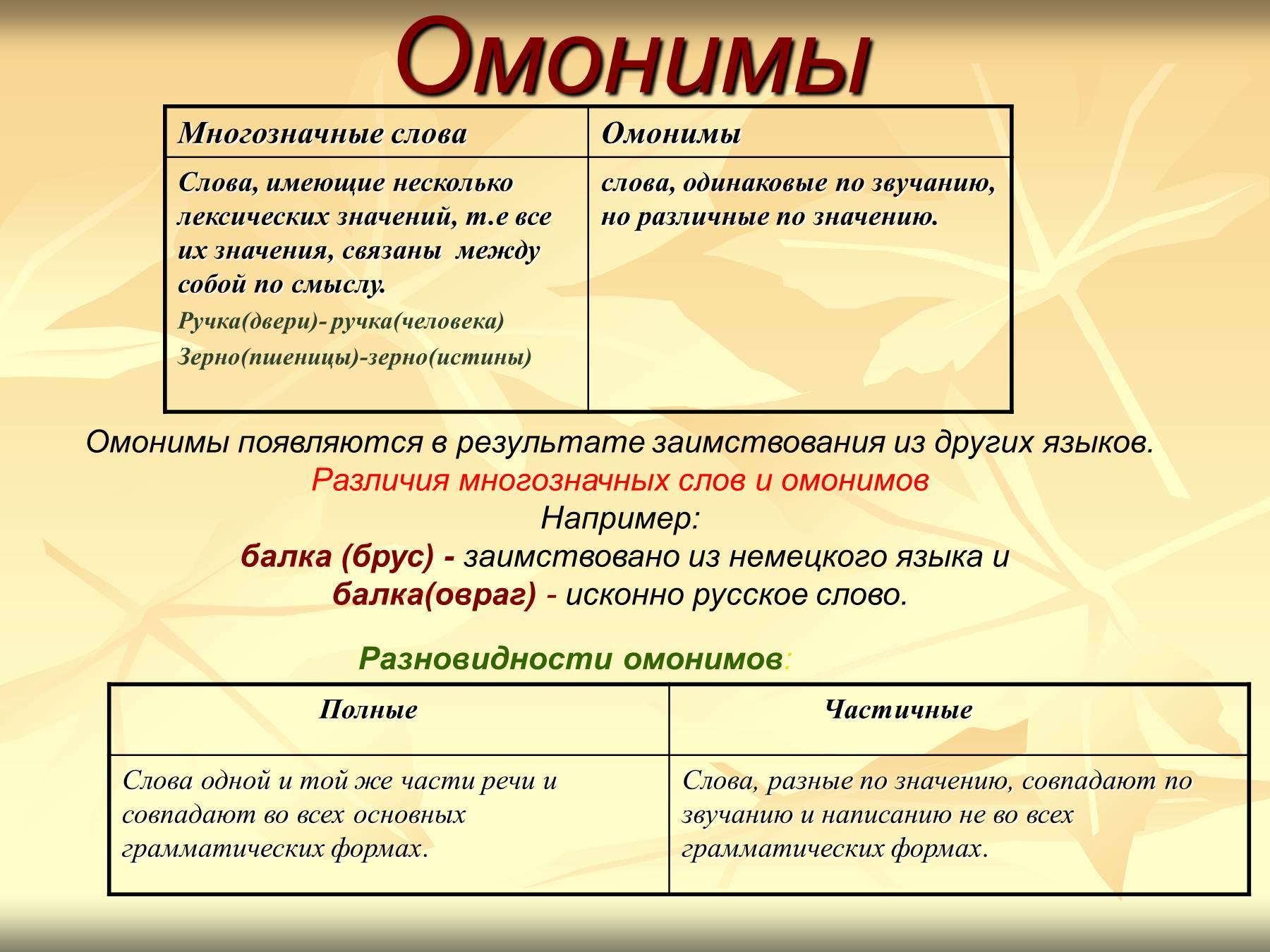 Что такое омонимы — определение и примеры слов с несколькими значениями