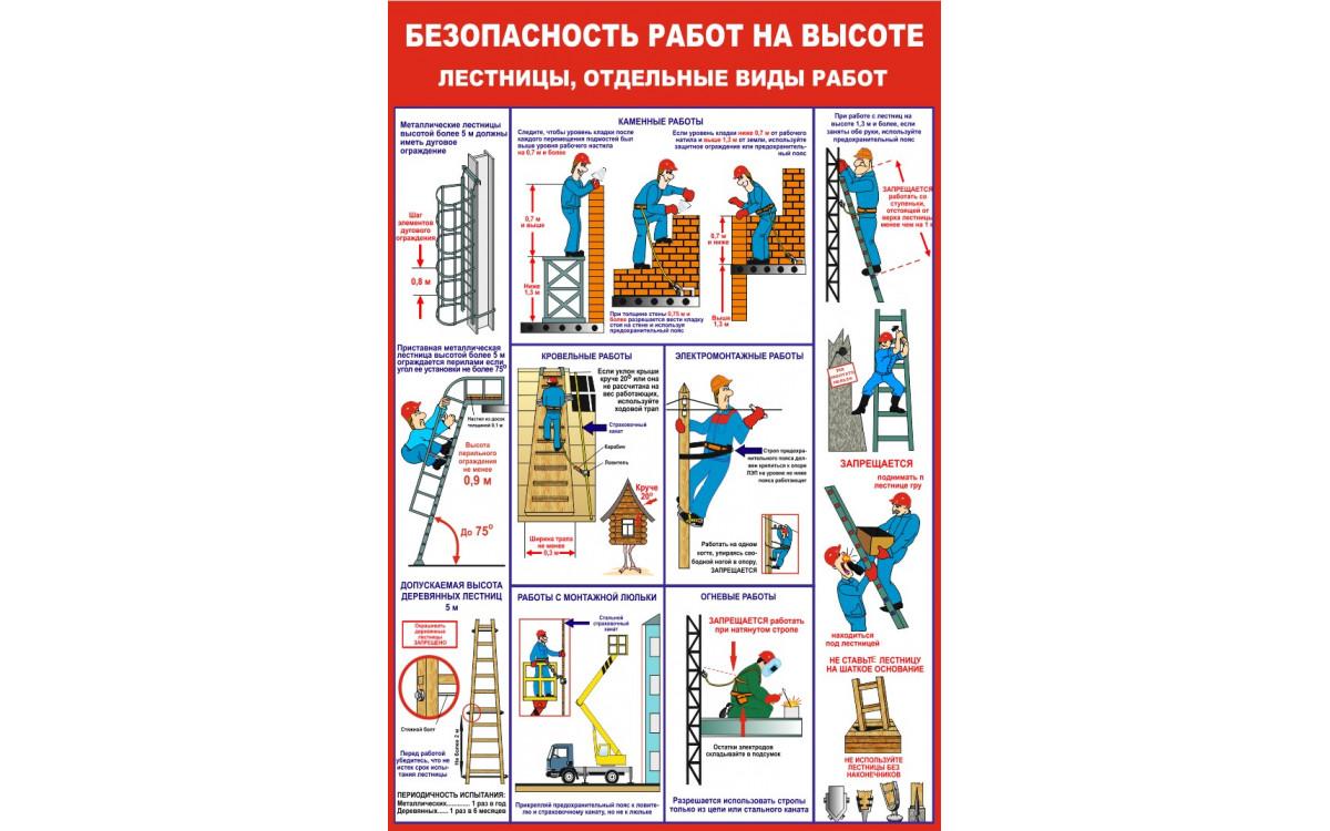 Работа на высоте и верхолазная работа: разновидности и требования по безопасности
