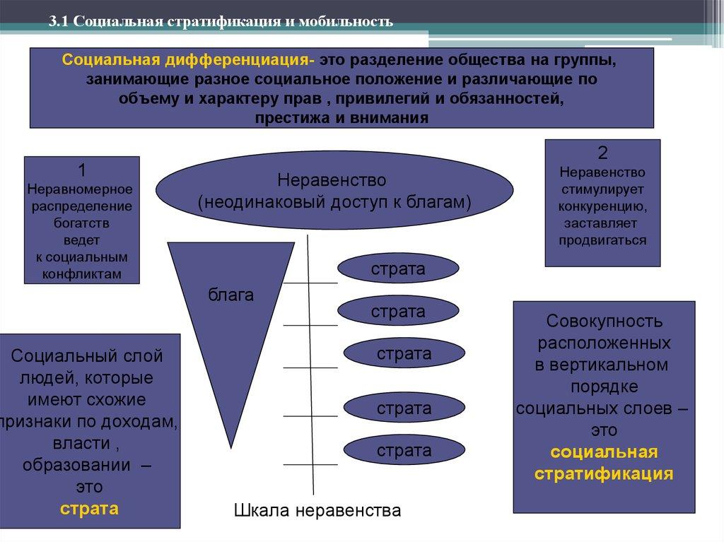 Общественные отношения — википедия. что такое общественные отношения