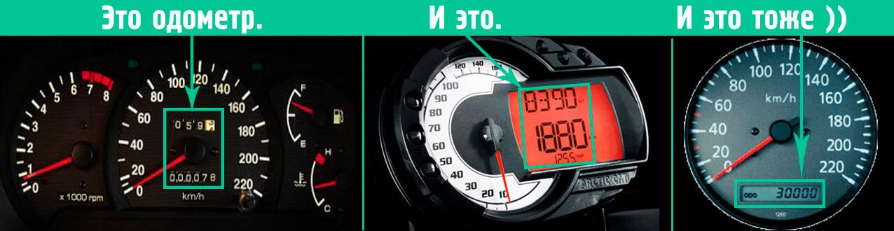 Одометр автомобиля: что это такое