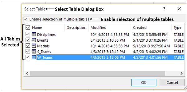 Как сделать сводную таблицу в excel. что это такое?