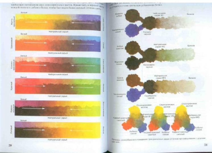 Что такое цвет