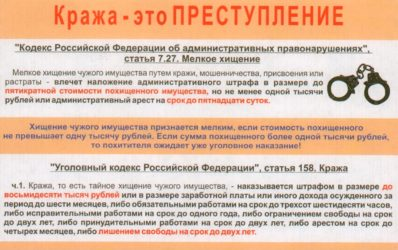Статья 159 ук рф, мошенничество: наказание, виды и примеры, причины и определение