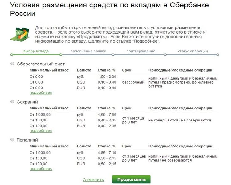Выгодные сезонные вклады в сбербанке россии — условия и проценты