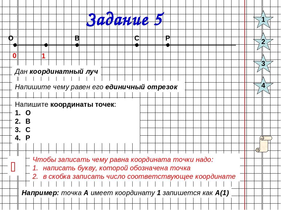 Шкалы, координаты | школьная математика. математика 5 класс
