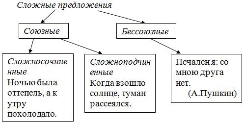 Предикатив — википедия. что такое предикатив