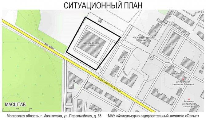 Что такое ситуационный план земельного участка – виды и назначение документа