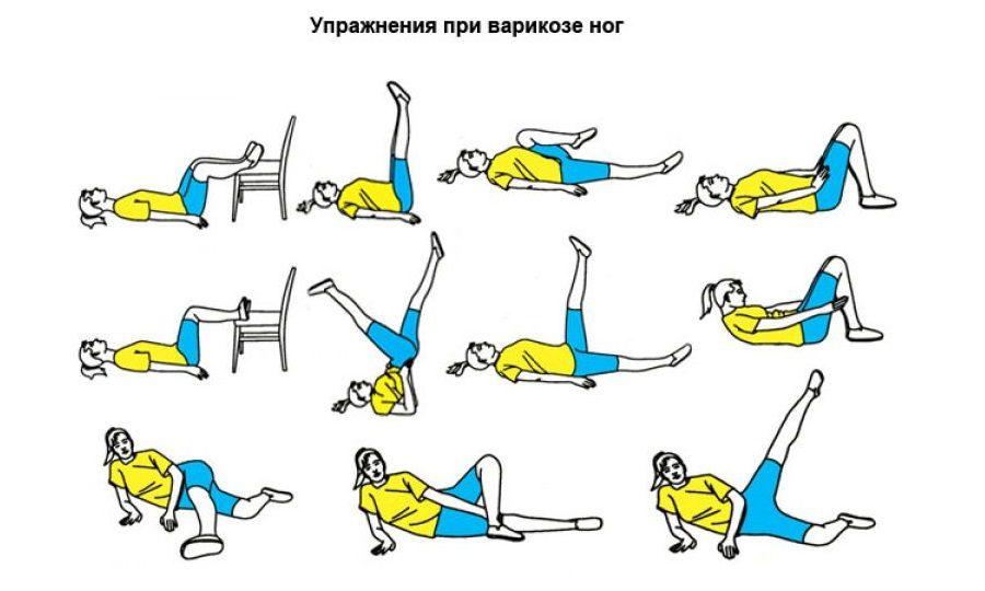 Физические упражнения — викиверситет