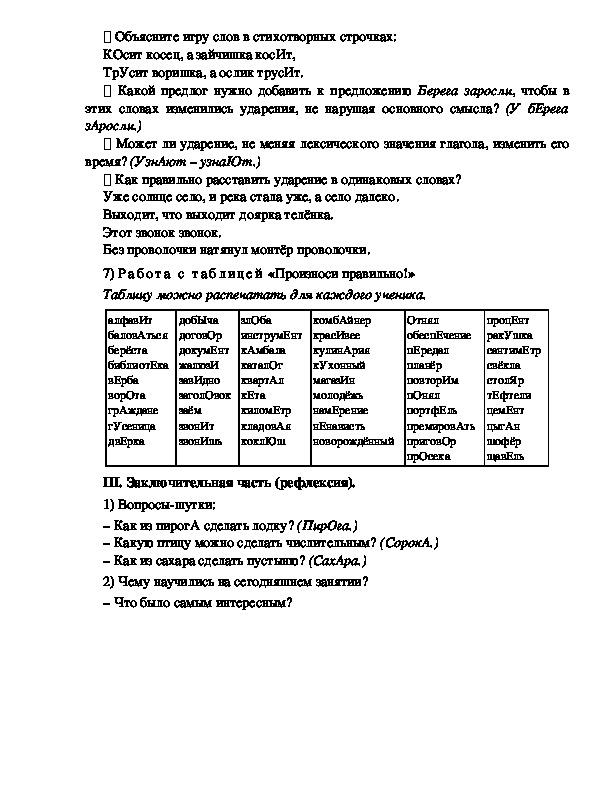 Что такое ударение: типы и правила постановки