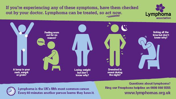 Неходжкинская лимфома: что это такое, прогноз для жизни