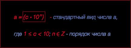Стандартный вид числа. 8-й класс