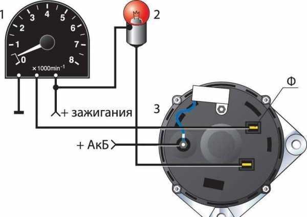 Самодельный автомобильный электронный тахометр