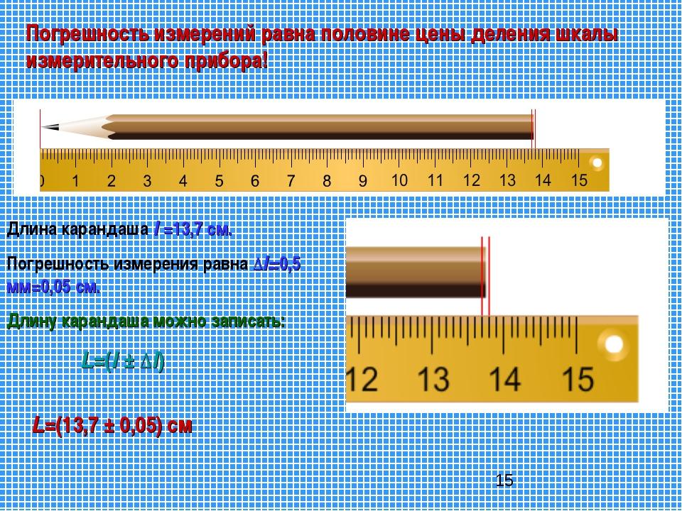 Погрешность измерения | наука | fandom
