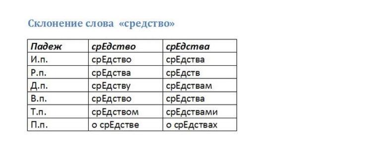 Что такое счет-фактура инвойс: образец и правила оформления этого документа