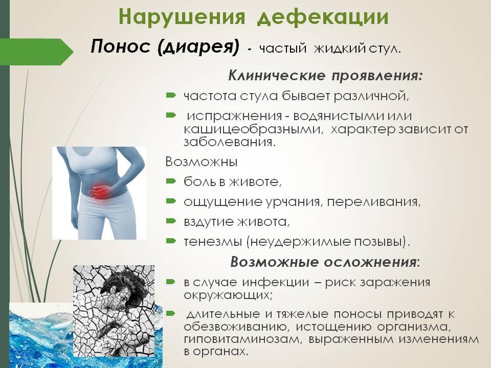 Что такое диарея: симптомы, признаки и лечение поноса отравление.ру что такое диарея: симптомы, признаки и лечение поноса