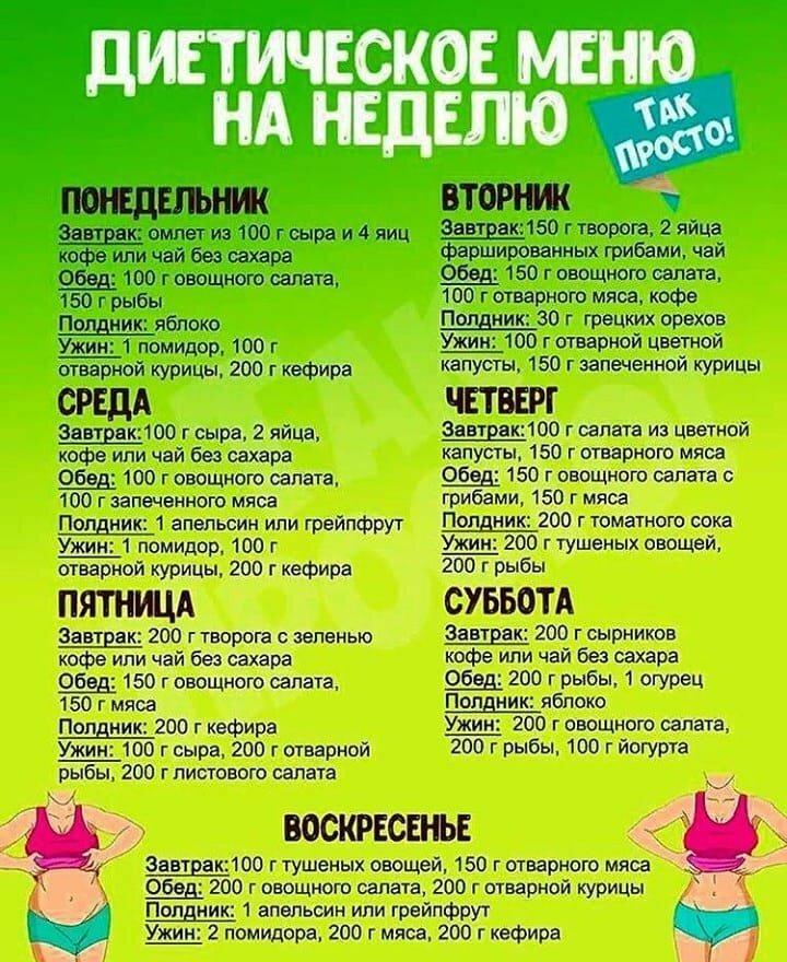 ➤➤➤ дробное питание - здоровый образ жизни